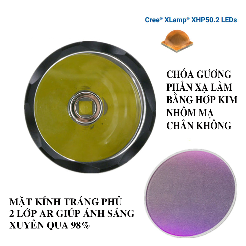 Đèn pin MantaRay C8