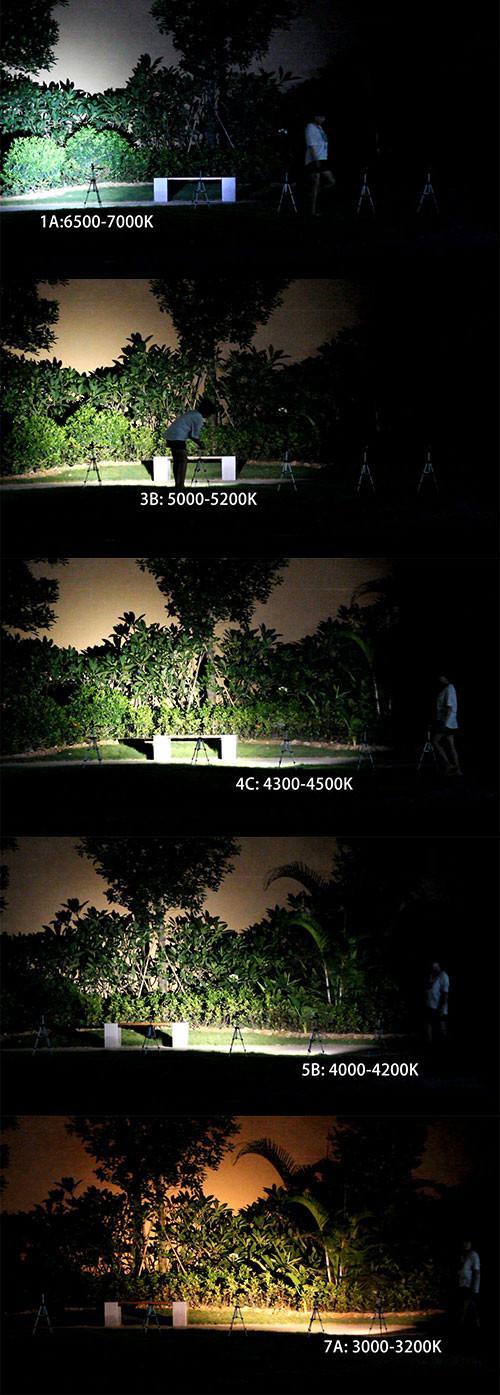 độ sáng đèn pin Convoy S2+